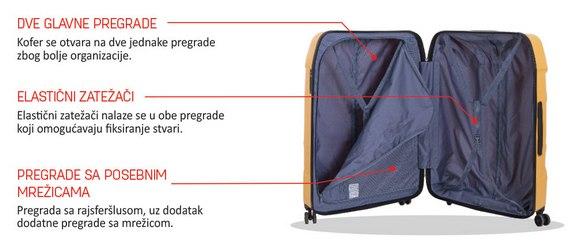 Pulse koferi su praktični za pakovanje